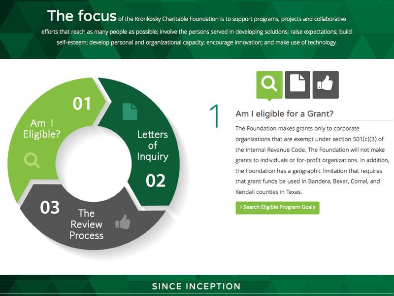 Interactive web design by San Antonio Company.