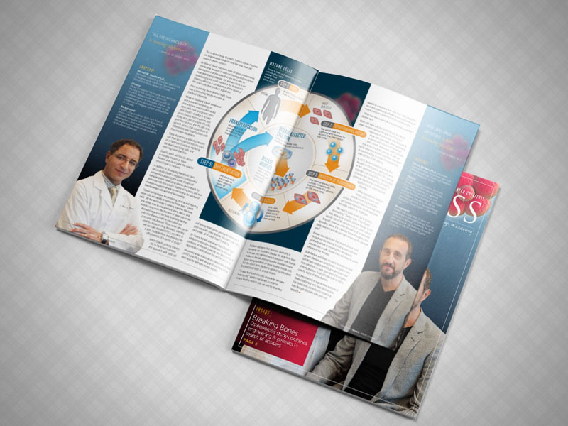 Magazine publication design bySan Antonio marketing agency
